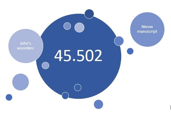 John 45.502
